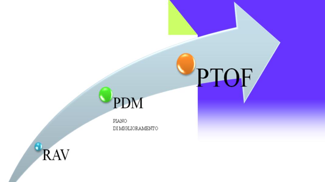 RAV - PDM - PTOF